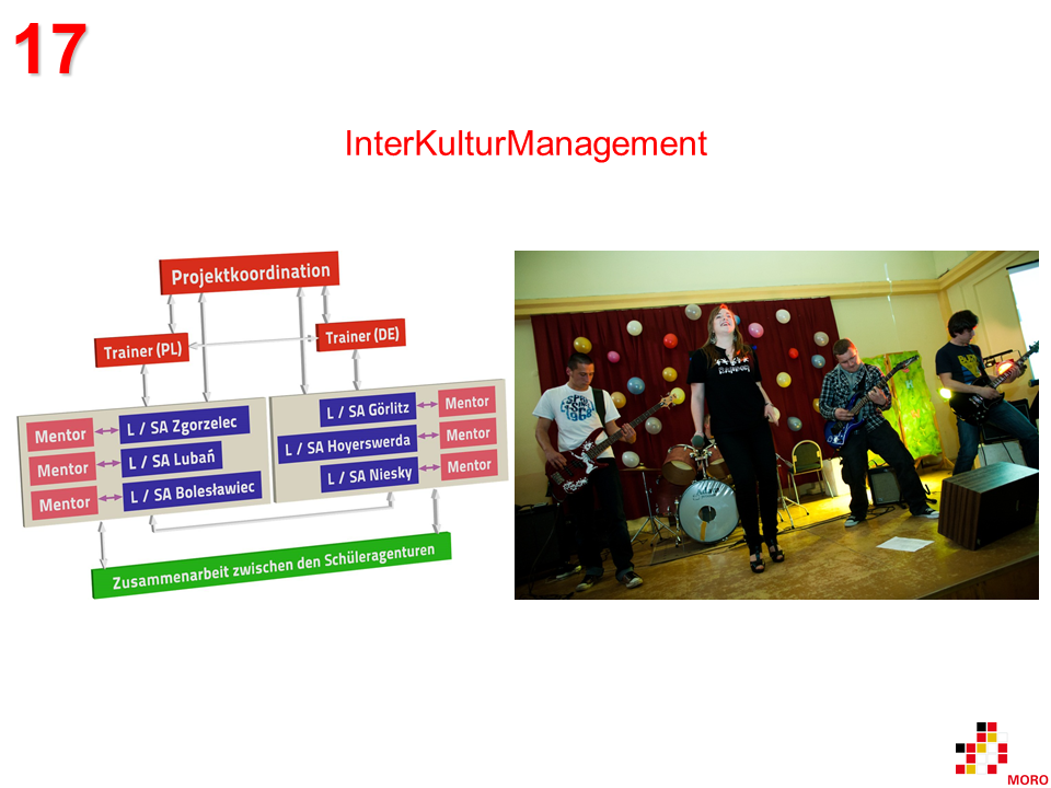 InterKulturManagement 1