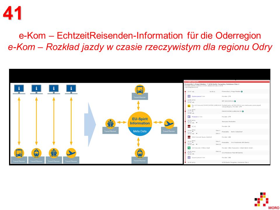 e-Kom – EchtzeitReisenden-Information / Rozkład jazdy w czasie rzeczywistym