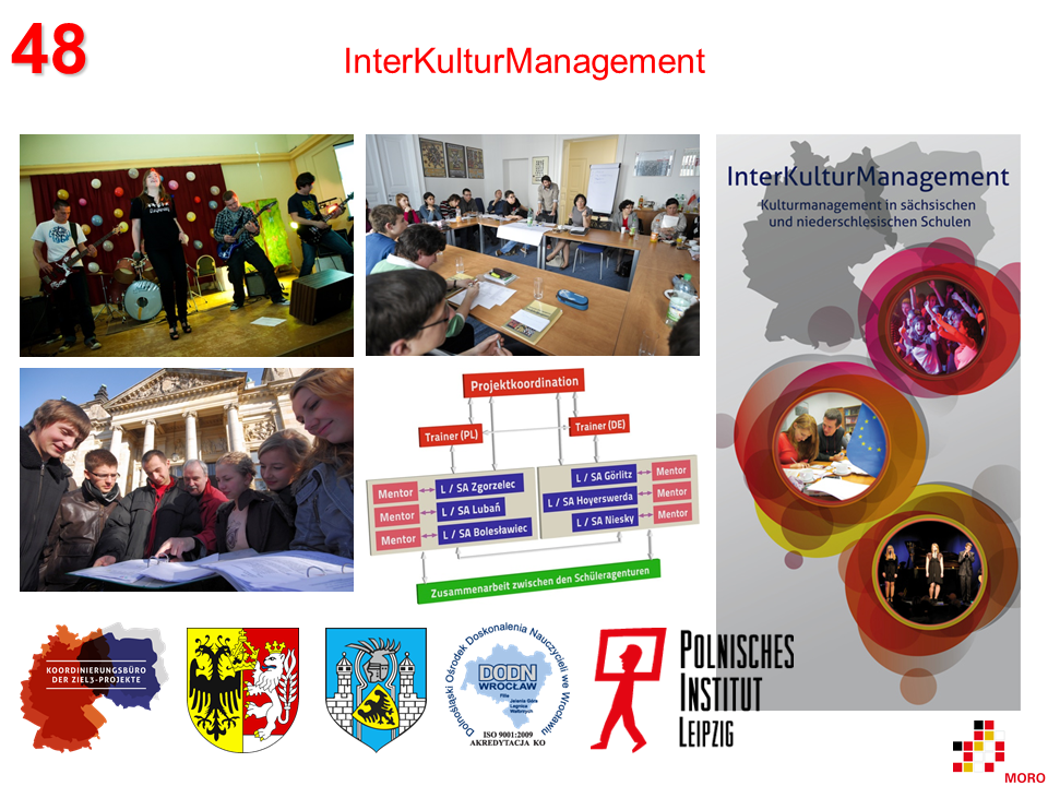InterKulturManagement 2
