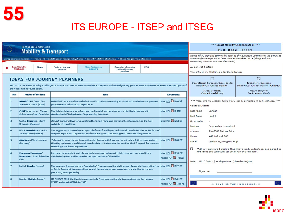 ITS EUROPE – ITSEP and ITSEG