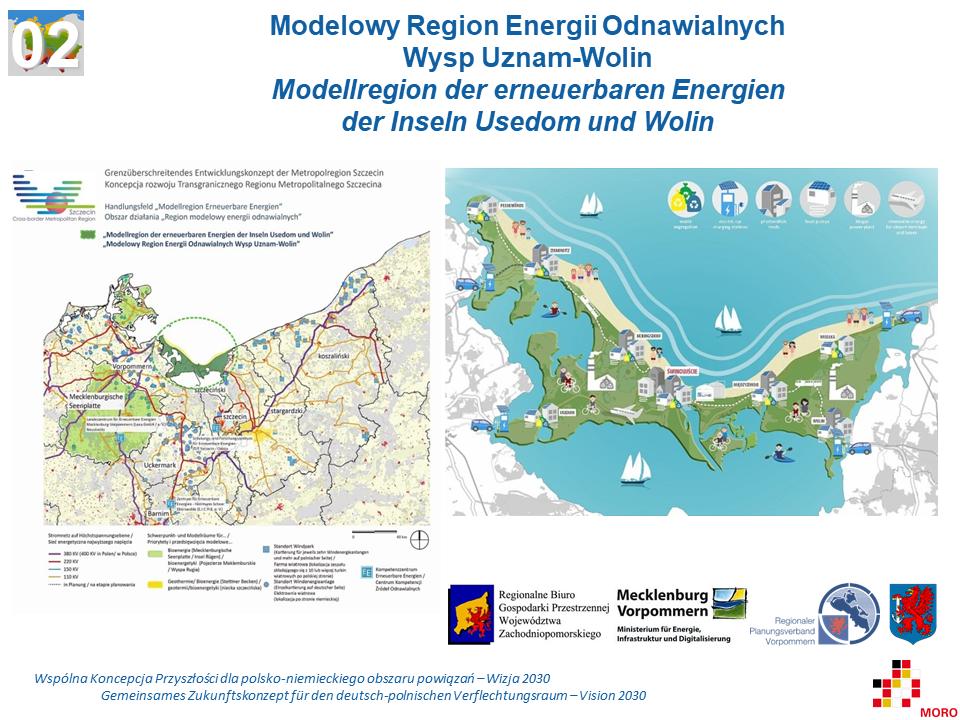 Modelowy Region Energii Odnawialnych Wysp Uznam-Wolin / Modellregion der erneuerbaren Energien der Inseln Usedom und Wolin