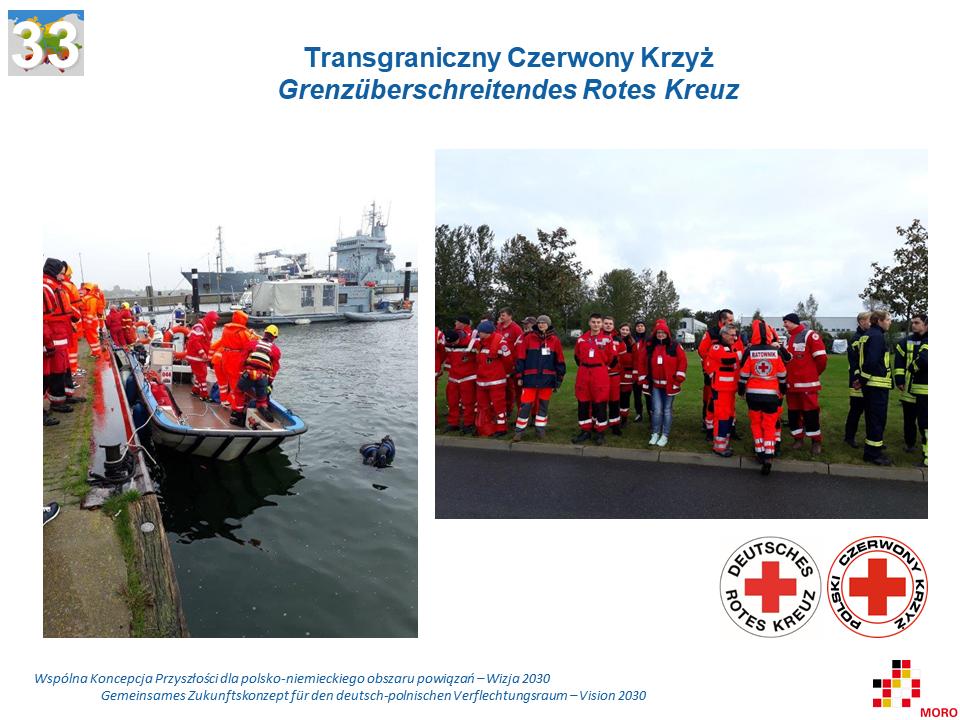 Transgraniczny Czerwony Krzyż